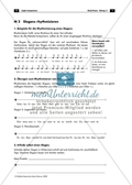 Musik, Bausteine, Elemente, Material, Formelemente, rhythmen notieren