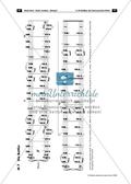 Der persisiche Markt - Arbeitsblätter mit Notenfassungen und Aufgaben zur musikalischen Darstellung der Markttreibenden. Preview 5