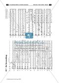 Das Ende des Märchens - Arbeitsblätter mit Partitur, Text, Aufgaben und didaktischen Hinweisen zur Verwandlung des Biests. Preview 1