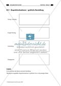 Gesprächssituationen - Vorlagen zur szenischen und zur grafischen Darstellung und Aufgaben Preview 2