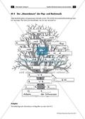 Arbeitsblätter mit bebildertem Infotext zur Entstehung der Musikrichtungen, Stammbaum der Pop- und Rockmusik und Lösung Preview 2