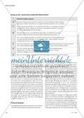 Kriterienorientierte Evaluation mündlicher Beiträge Preview 5