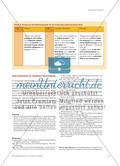 Mündliche Sprachmittlung im Spanischunterricht Preview 8