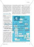 Effektiv lernen mit Struktur - Mit einem individuellen Wissensnetz Grundlagen atmosphärischer Prozesse sichern Preview 3