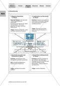 Textquellen - Visualisierung des Inhalts am Beispiel eines Sekundärtextes Preview 2