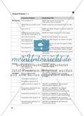 Nachhaltige Hilfen zum Aufbau solider Grammatikkenntnisse Preview 5