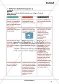 Biotechnologie: Die Farben der Biotechnologie Preview 3