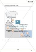 Kalk - Ein Beispiel für den natürlichen Kalkkreislauf Preview 5