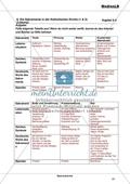 Sakramente - Tabelle über die Sakramente der katholischen Kirche Preview 3