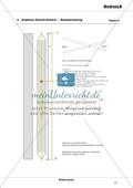 Kunst_neu, Sekundarstufe I, Kunstbegegnung und -betrachtung, Bildanalyse und -interpretation, Analyse gestalterischer Mittel, Relationen zwischen Formen