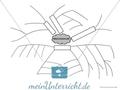 Mind-Map: Bruchzahlen Preview 3