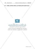 Kunst_neu, Sekundarstufe I, Kunstbegegnung und -betrachtung, Bildanalyse und -interpretation, Analyse gestalterischer Mittel