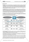 Die soziale Marktwirtschaft - Bedeutung der sozialen Marktwirtschaft in Deutschland erarbeiten Preview 4