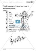 Mozart: Die Königin der Nacht - Die Musik der Arie beschreiben Preview 5