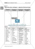 Texte zu Lieblingsorten verfassen - Anlegen einer Wörtersammlung Preview 3