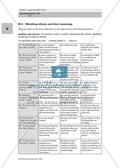 Englisch_neu, Sekundarstufe II, Verfügung über sprachliche Mittel, Wortschatz und Idiomatik, Lexikalische Einheiten, idioms, verfügung über sprachliche mittel (s2)