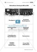 Vorwissen Nachkriegszeit:Stichwortkarten Preview 2