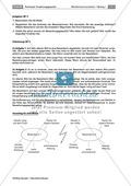 Thema Bewerbung: Lebenslauf und Anschreiben zielorientiert, überzeugend und formal korrekt verfassen Preview 2