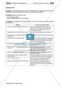 Thema Bewerbung: Lebenslauf und Anschreiben zielorientiert, überzeugend und formal korrekt verfassen Preview 6