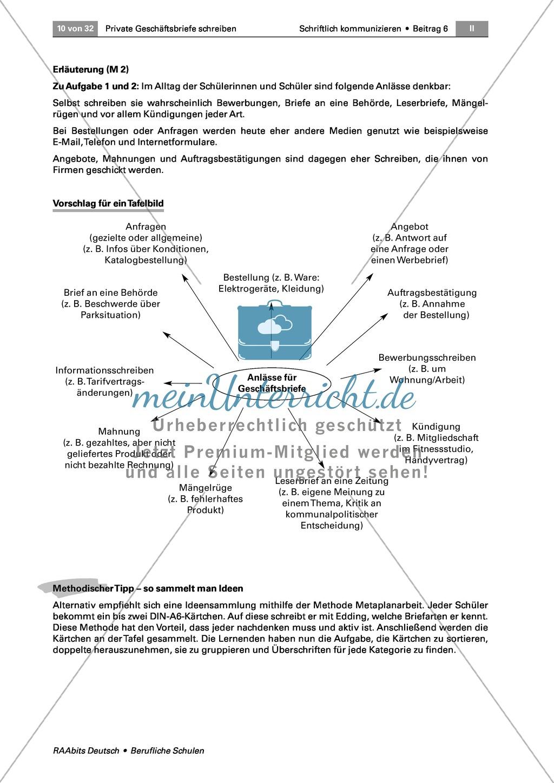 Private Geschäftsbriefe Schreiben Anlässe Aufbau Meinunterricht