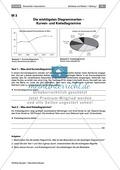 Ein Schaubild interpretieren: Definition + Diagrammarten Preview 5