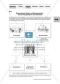 Wie funktioniert kommunale Selbstverwaltung? Arbeitsmaterial mit Erläuterungen Preview 2