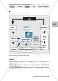 Werbung analysieren: Aufgaben und Ziele von Werbung Preview 3