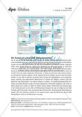 Menschenrechte - Entstehung und Bedeutung Preview 2
