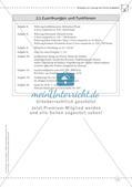 Fermi-Aufgaben - Zuordnungen und Funktionen Preview 12