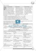 Produktive Übungen: Grundrechenarten Preview 7