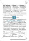 Produktive Übungen: Problemlösen durch Flächenbestimmung (Stuhl) Preview 7