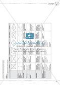 Mathe kooperativ Klasse 6: Leitidee Raum und Form Preview 18