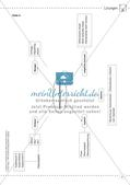 Mathe kooperativ Klasse 6: Leitidee Funktionaler Zusammenhang Preview 5