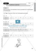 Mathe an Stationen - Inklusion: Quadratische Funktionen Preview 3