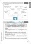 Stationenarbeit: Entwicklungsländer und Globalisierung Preview 16