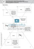 Ethik für Berufseinsteiger und Fachfremde: Entscheiden und Handeln Preview 11