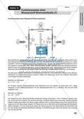 Lernzirkel Elektrochemie: Elektrochemische Spannungsquellen Preview 26