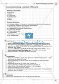 Stoffe und ihre Eigenschaften: Löslichkeiten, Verhalten bei Erhitzen, Dichte Preview 22