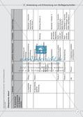 Stoffe und ihre Eigenschaften: Anwendung und Erforschung Preview 8