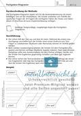 Methoden zur Textarbeit und Lesekompetenz Preview 3