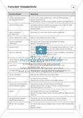 Forscherheft: Fachinhalte und Fachsprache erarbeiten Preview 17