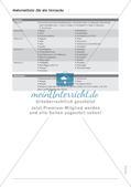 Forscherheft: Fachinhalte und Fachsprache erarbeiten Preview 3