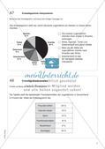 Freiarbeit: Prozentrechnen Preview 7