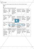 Kooperative Methoden zum Thema Kinderrechte Preview 12