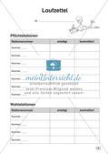 Stationenarbeit: Formen von Verantwortung Preview 4