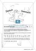 Regelkarten Grammatik: Buchstaben und Laute Preview 3