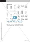 Zahlenschnur und Zahlenstrahl Preview 11