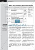 Zahldarstellungen: Stellenwerttabelle und Hunderterfeld Preview 6