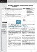 Optik: Reflexion und Brechung Preview 5