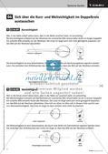 Optik: Bildentstehung bei Linsen und im menschlichen Auge Preview 9